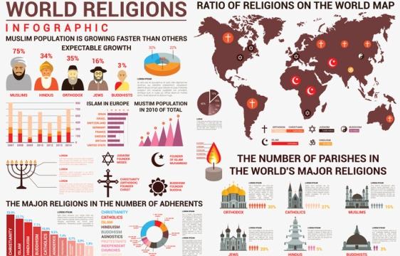 Όταν η αθεΐα γίνεται θρησκεία...