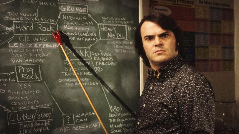 Τα τρία πιο άχρηστα μαθήματα στο ελληνικό σχολείο