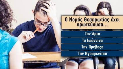 Μέχρι 17/20 κάνουν όλοι: Μπορείς να βρεις την πρωτεύουσα 20 νομών της Ελλάδας στο πιο πονηρό τεστ γεωγραφίας;