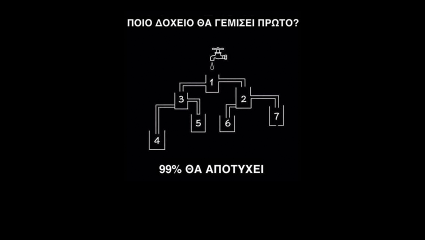 99/100 χάνουν: Αν λύσεις τον γρίφο τότε ανήκεις στην ελίτ των πιο ευφυών Ελλήνων