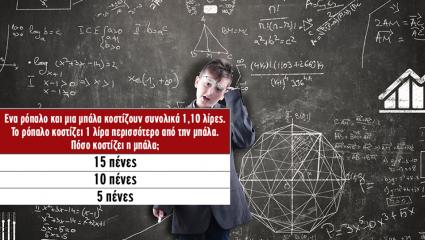 Τεστ ευφυΐας: Αν κάνεις κάτω από 5/10 τότε το IQ σου είναι κάτω από 100