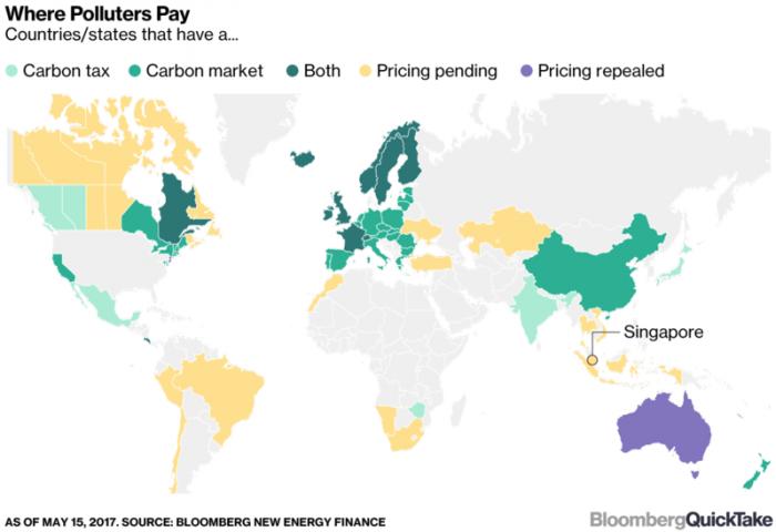 Κίνα: Ένα μη δημοκρατικό πολίτευμα ηγείται στην κλιματική αλλαγή
