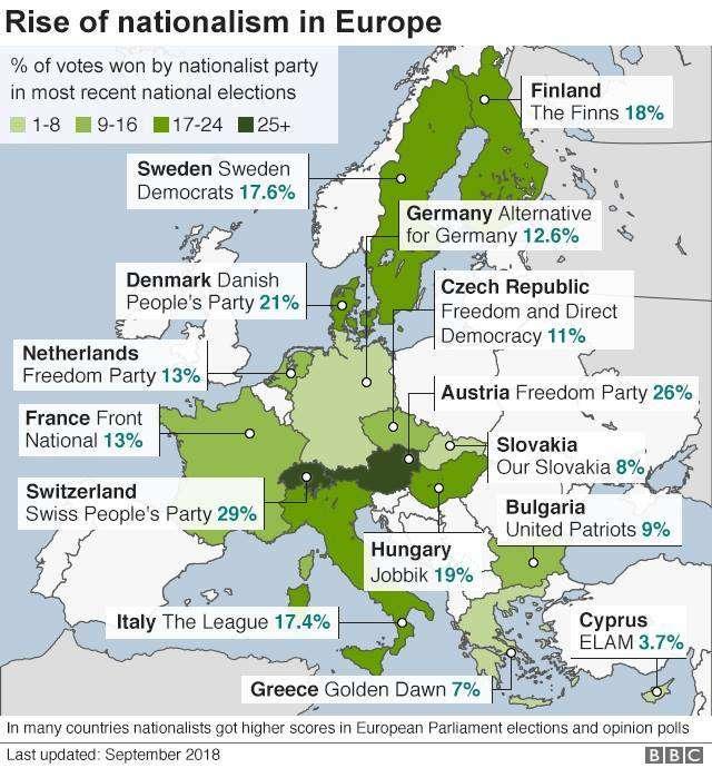 Το τέρας πλησιάζει: Ο χάρτης που δείχνει την προέλαση των φασιστών στην Ευρώπη