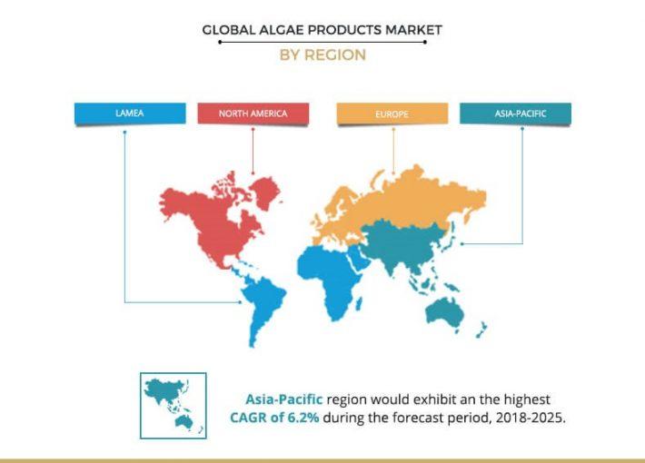 Το φύκι είναι το μέλλον της παγκόσμιας βιομηχανίας και μια ελληνική start up πρωτοστατεί