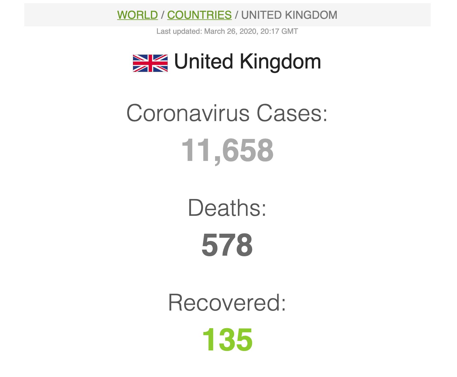 30 μέρες μετά: Αυτά είναι τα νούμερα των 3 χωρών της Ευρώπης που επέλεξαν την «Ανοσία της αγέλης»