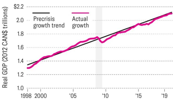Το αποτύπωμα του κορωνοϊού στην οικονομία, όταν όλα τελειώσουν